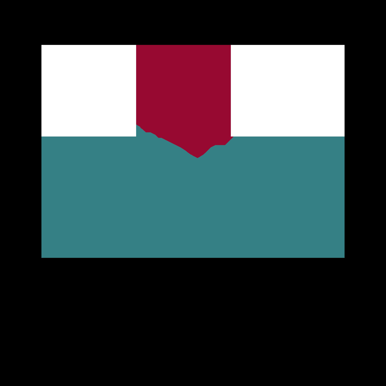 Inspirando Dentistas